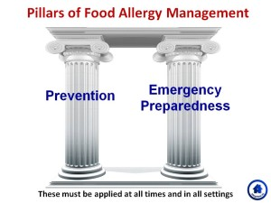 pillars of food allergy management